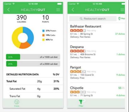Sức khỏe của bạn sẽ được cải thiện với các tiện ích của HealthyOut