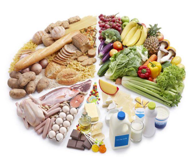 Taurine là chất gì ? Các loại thực phẩm chứa taurine