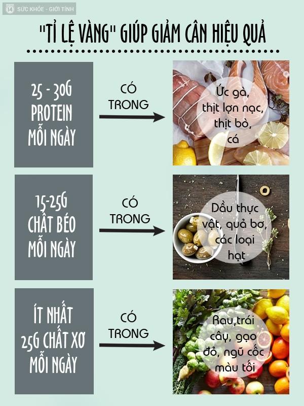 Cách ăn uống cho người tập gym sau khi luyện tập giảm cân