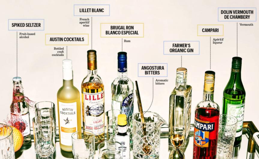 Các loại rượu pha chế cocktail phổ biến