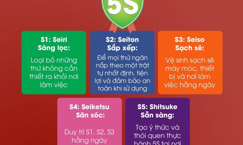 Tân Hiệp Phát triển khai 'Big clean day' – Thực hành 5S